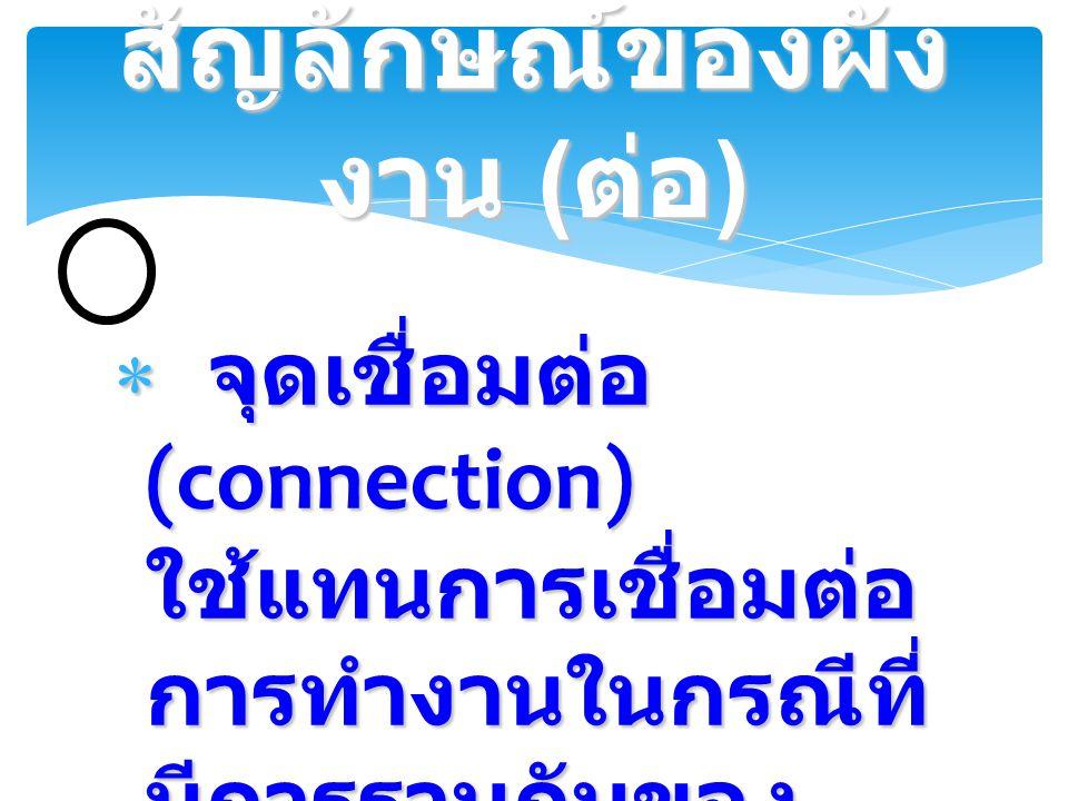  จุดเชื่อมต่อ (connection) ใช้แทนการเชื่อมต่อ การทำงานในกรณีที่ มีการรวมกันของ งาน สัญลักษณ์ของผัง งาน ( ต่อ )