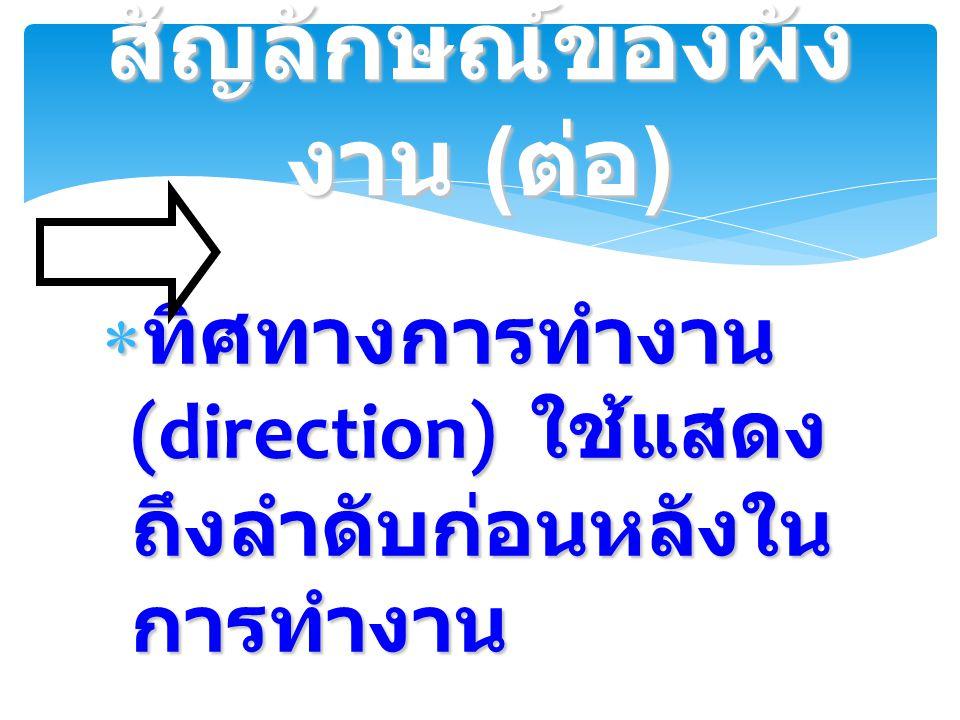  ทิศทางการทำงาน (direction) ใช้แสดง ถึงลำดับก่อนหลังใน การทำงาน สัญลักษณ์ของผัง งาน ( ต่อ )