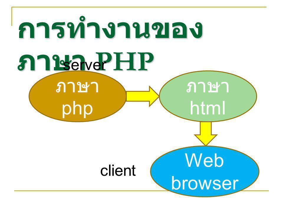 รูปแบบของภาษา PHP จะมีคำสั่งคล้ายกับคำสั่งใน ภาษา C แต่มีความยืดหยุ่น มากกว่า คำสั่งภาษา php จะอยู่ใน ระหว่างเครื่องหมาย โดยสามารถแทรก คำสั่งภาษา php ได้ทุกที่ใน คำสั่ง html แต่จะต้องมี นามสกุลเป็น.php เท่านั้น