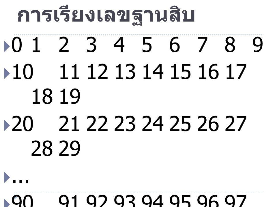 การเรียงเลขฐานสิบสอง  01 2 3 4 5 6 7 8 9 A B  10 11 12 13 14 15 16 17 18 19 1A 1B  20 21 22 23 24 25 26 27 28 29 2A 2B ...