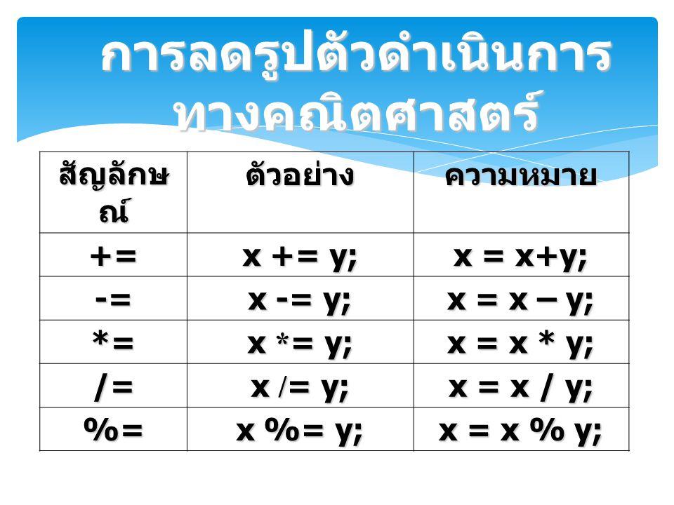 การลดรูปตัวดำเนินการ ทางคณิตศาสตร์ สัญลักษ ณ์ ตัวอย่างความหมาย += x += y; x = x+y; -= x -= y; x = x – y; *= x *= y; x = x * y; /= x /= y; x = x / y; %