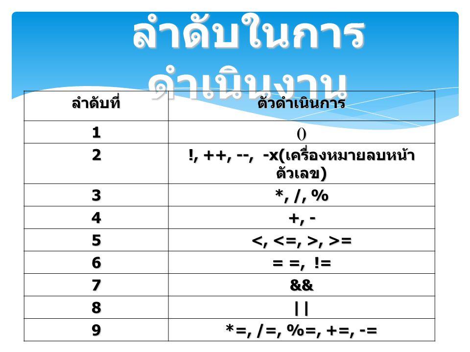 ลำดับในการ ดำเนินงาน ลำดับที่ตัวดำเนินการ 1() 2 !, ++, --, -x( เครื่องหมายลบหน้า ตัวเลข ) 3 *, /, % 4 +, - 5, >=, >= 6 = =, != 7&& 8|| 9 *=, /=, %=, +