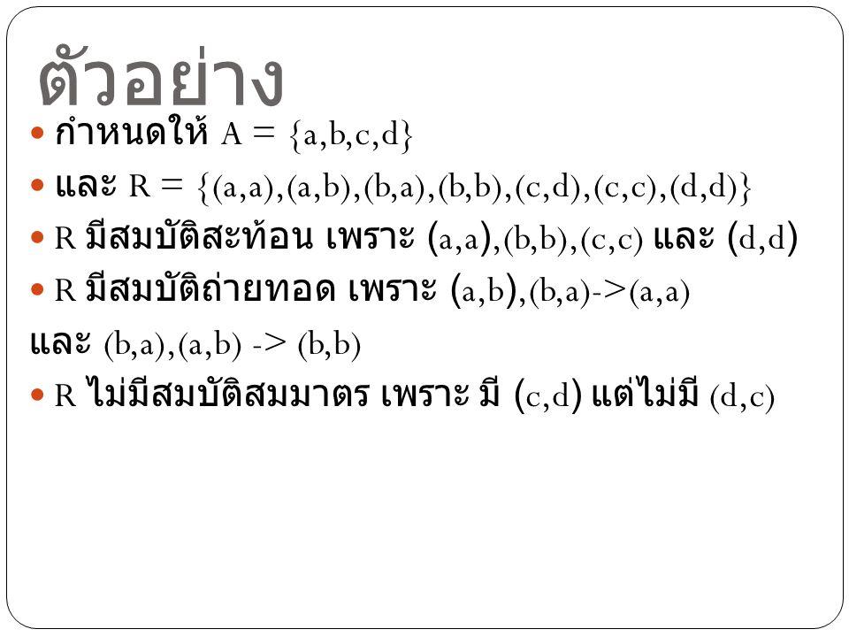 ตัวอย่าง กำหนดให้ A = {a,b,c,d} และ R = {(a,a),(a,b),(b,a),(b,b),(c,d),(c,c),(d,d)} R มีสมบัติสะท้อน เพราะ (a,a),(b,b),(c,c) และ (d,d) R มีสมบัติถ่ายท
