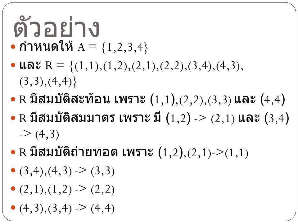 ตัวอย่าง กำหนดให้ A = {1,2,3,4} และ R = {(1,1),(1,2),(2,1),(2,2),(3,4),(4,3), (3,3),(4,4)} R มีสมบัติสะท้อน เพราะ (1,1),(2,2),(3,3) และ (4,4) R มีสมบั