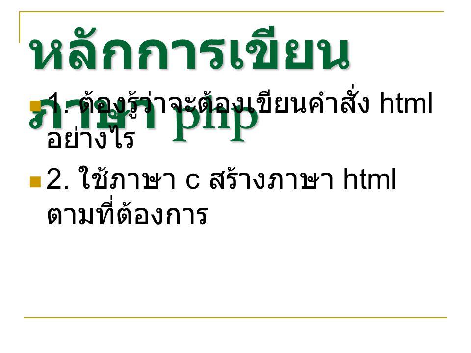 หลักการเขียน ภาษา php 1. ต้องรู้ว่าจะต้องเขียนคำสั่ง html อย่างไร 2. ใช้ภาษา c สร้างภาษา html ตามที่ต้องการ