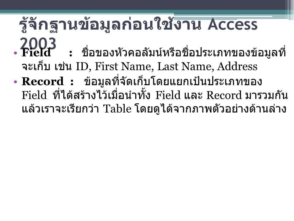 รู้จักฐานข้อมูลก่อนใช้งาน Access 2003 Field : ชื่อของหัวคอลัมน์หรือชื่อประเภทของข้อมูลที่ จะเก็บ เช่น ID, First Name, Last Name, Address Record : ข้อม