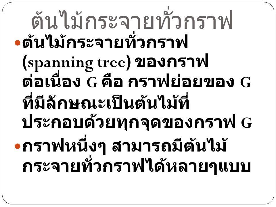 ต้นไม้กระจายทั่วกราฟ (spanning tree) ของกราฟ ต่อเนื่อง G คือ กราฟย่อยของ G ที่มีลักษณะเป็นต้นไม้ที่ ประกอบด้วยทุกจุดของกราฟ G กราฟหนึ่งๆ สามารถมีต้นไม