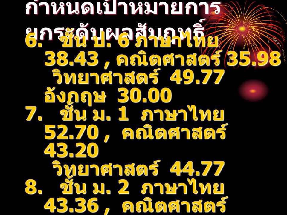 กำหนดเป้าหมายการ ยกระดับผลสัมฤทธิ์ 1. ชั้น ป. 1 ภาษาไทย 43.75, คณิตศาสตร์ 45.42 วิทยาศาสตร์ 44.58 วิทยาศาสตร์ 44.58 2. ชั้น ป. 2 ภาษาไทย 60.69, คณิตศา