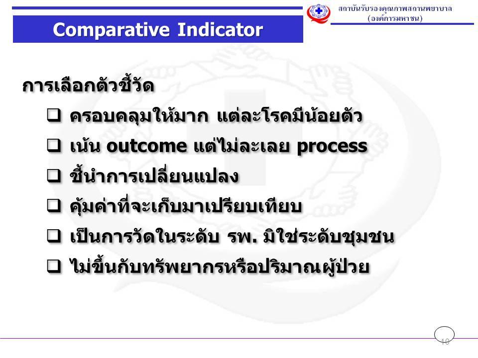 Comparative Indicator การเลือกตัวชี้วัด  ครอบคลุมให้มาก แต่ละโรคมีน้อยตัว  เน้น outcome แต่ไม่ละเลย process  ชี้นำการเปลี่ยนแปลง  คุ้มค่าที่จะเก็บมาเปรียบเทียบ  เป็นการวัดในระดับ รพ.