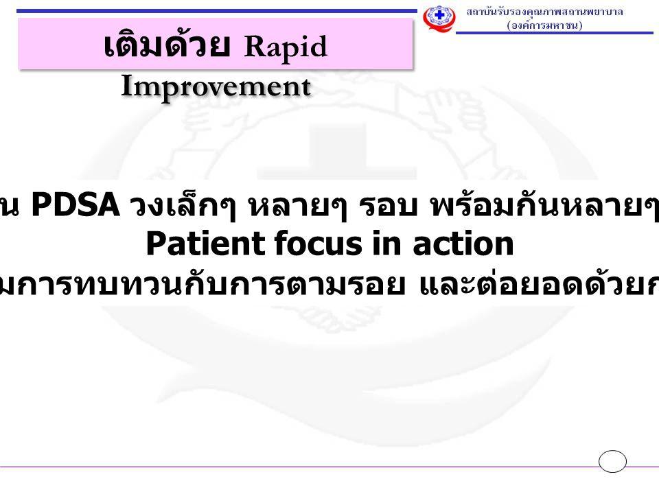 เติมด้วย Rapid Improvement หมุน PDSA วงเล็กๆ หลายๆ รอบ พร้อมกันหลายๆ วง Patient focus in action ควบรวมการทบทวนกับการตามรอย และต่อยอดด้วยการวิจัย