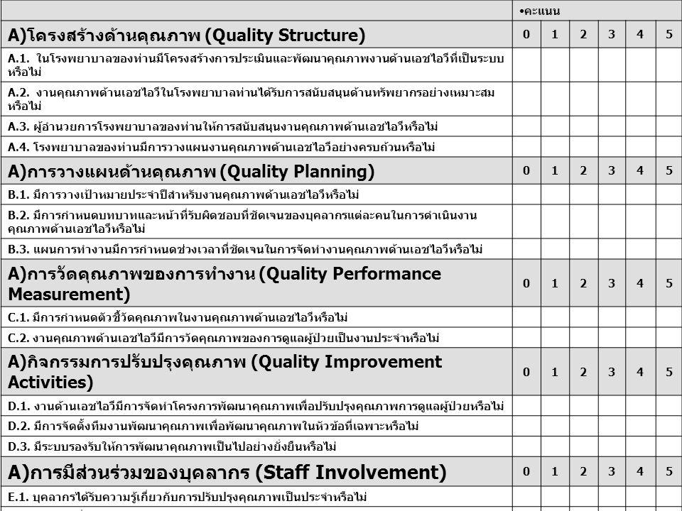 คะแนน A) โครงสร้างด้านคุณภาพ (Quality Structure) 012345 A.1.
