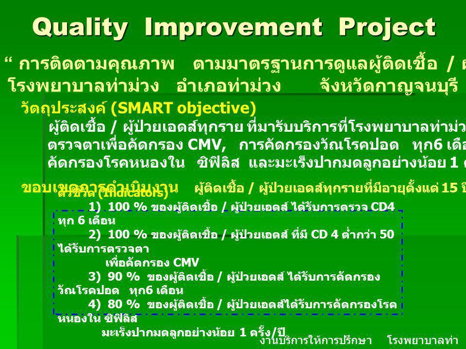 """Quality Improvement Project งานบริการให้การปรึกษา โรงพยาบาลท่า ม่วง จ. กาญจนบุรี โครงการ """" การติดตามคุณภาพ ตามมาตรฐานการดูแลผู้ติดเชื้อ / ผู้ป่วยเอดส์"""