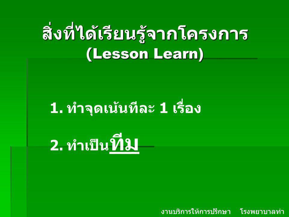 สิ่งที่ได้เรียนรู้จากโครงการ (Lesson Learn) งานบริการให้การปรึกษา โรงพยาบาลท่า ม่วง จ. กาญจนบุรี 1. ทำจุดเน้นทีละ 1 เรื่อง 2. ทำเป็น ทีม