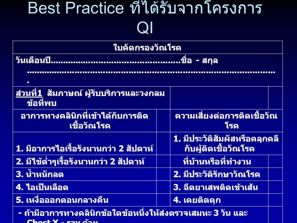 Best Practice ที่ได้รับจากโครงการ QI ใบคัดกรองวัณโรค วันเดือนปี................................................... ชื่อ - สกุล........................