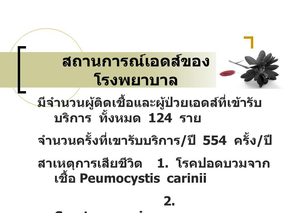 5. การป้องกันการแพร่กระจาย เชื้อ