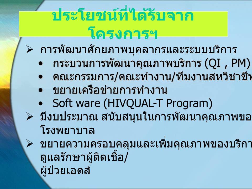ประโยชน์ที่ได้รับจาก โครงการฯ  การพัฒนาศักยภาพบุคลากรและระบบบริการ กระบวนการพัฒนาคุณภาพบริการ (QI, PM) กระบวนการพัฒนาคุณภาพบริการ (QI, PM) คณะกรรมการ