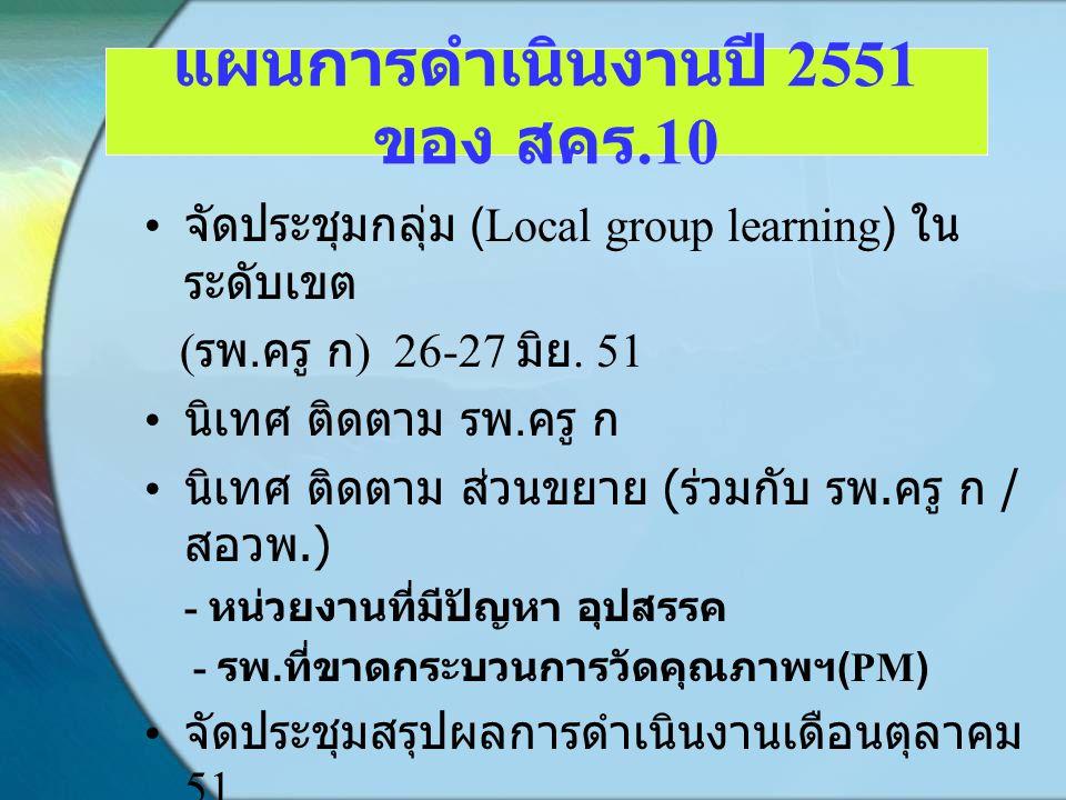 แผนการดำเนินงานปี 2551 ของ สคร.10 จัดประชุมกลุ่ม (Local group learning) ใน ระดับเขต ( รพ. ครู ก ) 26-27 มิย. 51 นิเทศ ติดตาม รพ. ครู ก นิเทศ ติดตาม ส่