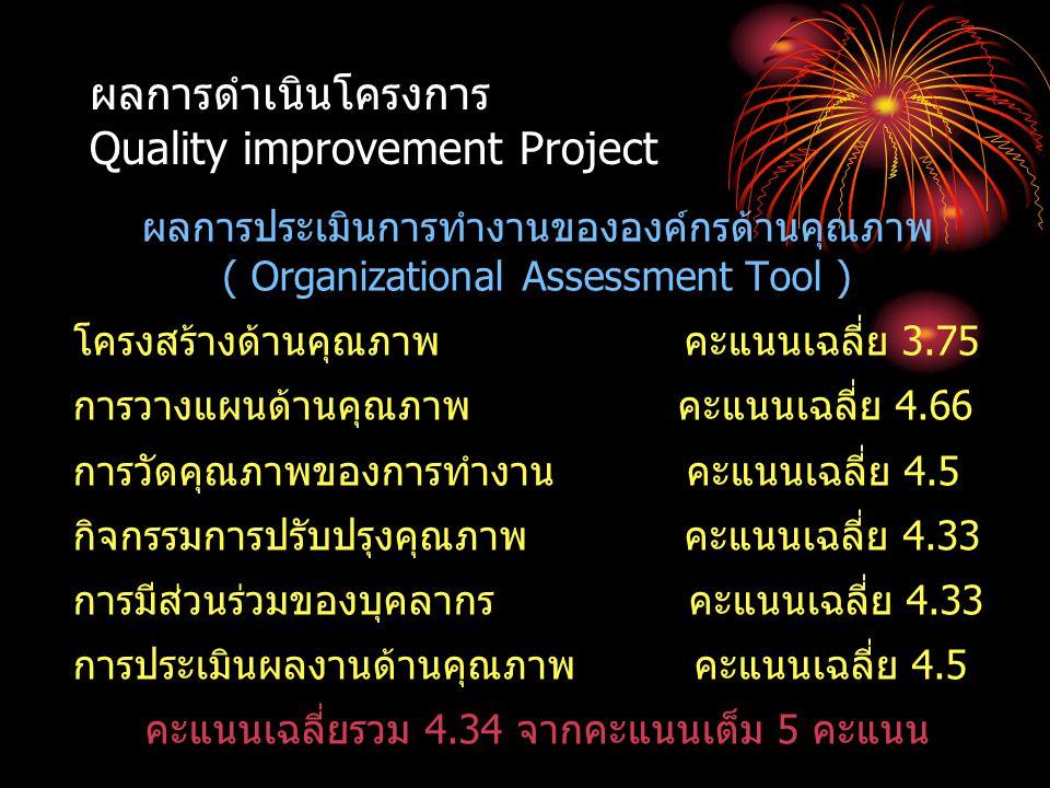 ผลการดำเนินโครงการ Quality improvement Project ผลการประเมินการทำงานขององค์กรด้านคุณภาพ ( Organizational Assessment Tool ) โครงสร้างด้านคุณภาพ คะแนนเฉล