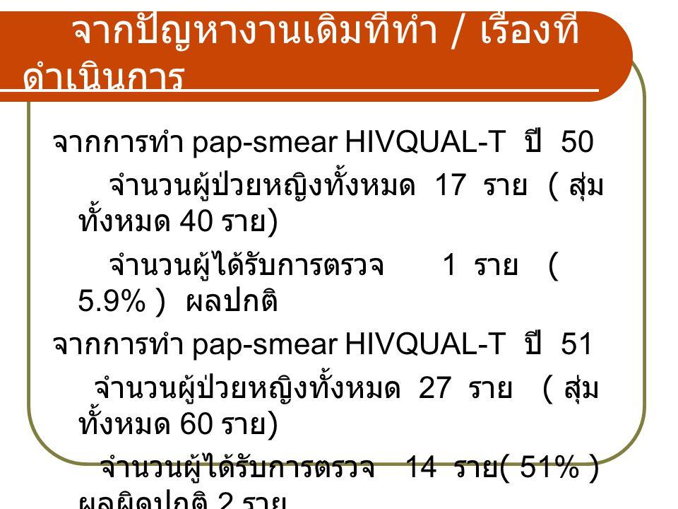 จากปัญหางานเดิมที่ทำ / เรื่องที่ ดำเนินการ จากการทำ pap-smear HIVQUAL-T ปี 50 จำนวนผู้ป่วยหญิงทั้งหมด 17 ราย ( สุ่ม ทั้งหมด 40 ราย ) จำนวนผู้ได้รับการตรวจ 1 ราย ( 5.9% ) ผลปกติ จากการทำ pap-smear HIVQUAL-T ปี 51 จำนวนผู้ป่วยหญิงทั้งหมด 27 ราย ( สุ่ม ทั้งหมด 60 ราย ) จำนวนผู้ได้รับการตรวจ 14 ราย ( 51% ) ผลผิดปกติ 2 ราย