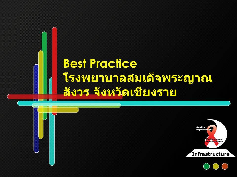 Infrastructure Best Practice โรงพยาบาลสมเด็จพระญาณ สังวร จังหวัดเชียงราย