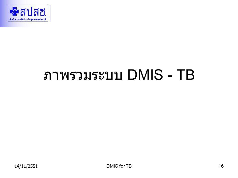 14/11/2551DMIS for TB16 ภาพรวมระบบ DMIS - TB
