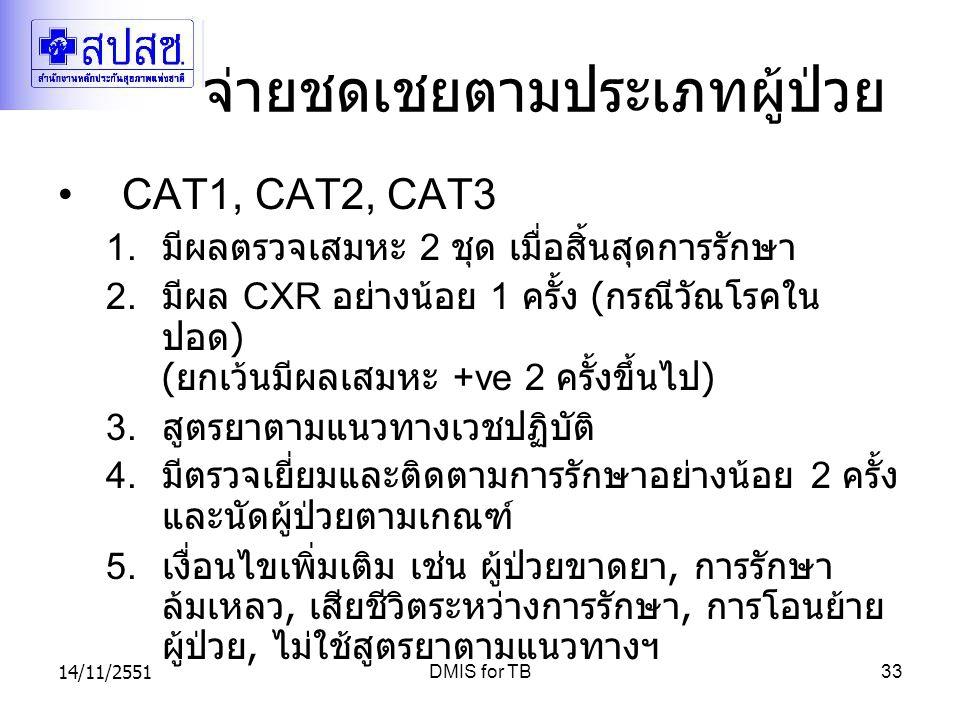 14/11/2551DMIS for TB33 จ่ายชดเชยตามประเภทผู้ป่วย CAT1, CAT2, CAT3 1. มีผลตรวจเสมหะ 2 ชุด เมื่อสิ้นสุดการรักษา 2. มีผล CXR อย่างน้อย 1 ครั้ง ( กรณีวัณ