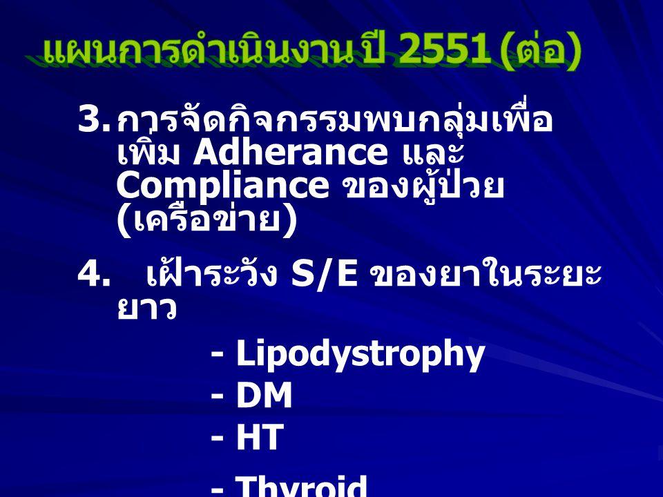 3. การจัดกิจกรรมพบกลุ่มเพื่อ เพิ่ม Adherance และ Compliance ของผู้ป่วย ( เครือข่าย ) 4. เฝ้าระวัง S/E ของยาในระยะ ยาว - Lipodystrophy - DM - HT - Thyr