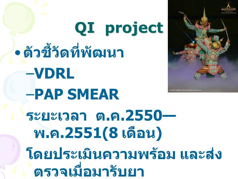 QI project ตัวชี้วัดที่พัฒนา –VDRL –PAP SMEAR ระยะเวลา ต. ค.2550— พ. ค.2551(8 เดือน ) โดยประเมินความพร้อม และส่ง ตรวจเมื่อมารับยา