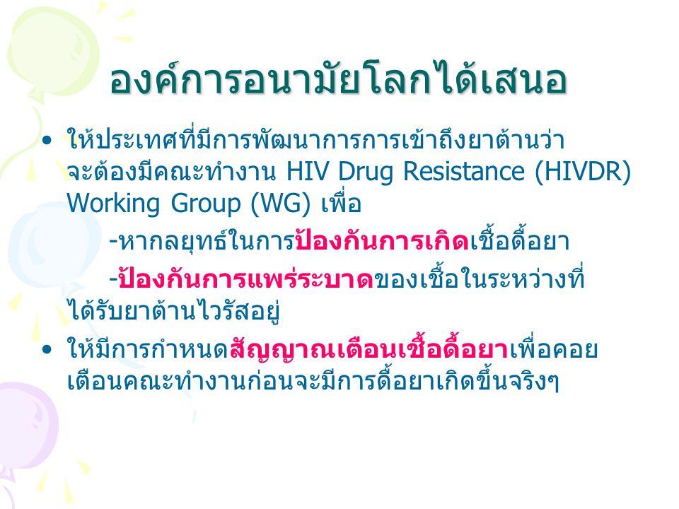 องค์การอนามัยโลกได้เสนอ ให้ประเทศที่มีการพัฒนาการการเข้าถึงยาต้านว่า จะต้องมีคณะทำงาน HIV Drug Resistance (HIVDR) Working Group (WG) เพื่อ -หากลยุทธ์ในการป้องกันการเกิดเชื้อดื้อยา -ป้องกันการแพร่ระบาดของเชื้อในระหว่างที่ ได้รับยาต้านไวรัสอยู่ ให้มีการกำหนดสัญญาณเตือนเชื้อดื้อยาเพื่อคอย เตือนคณะทำงานก่อนจะมีการดื้อยาเกิดขึ้นจริงๆ