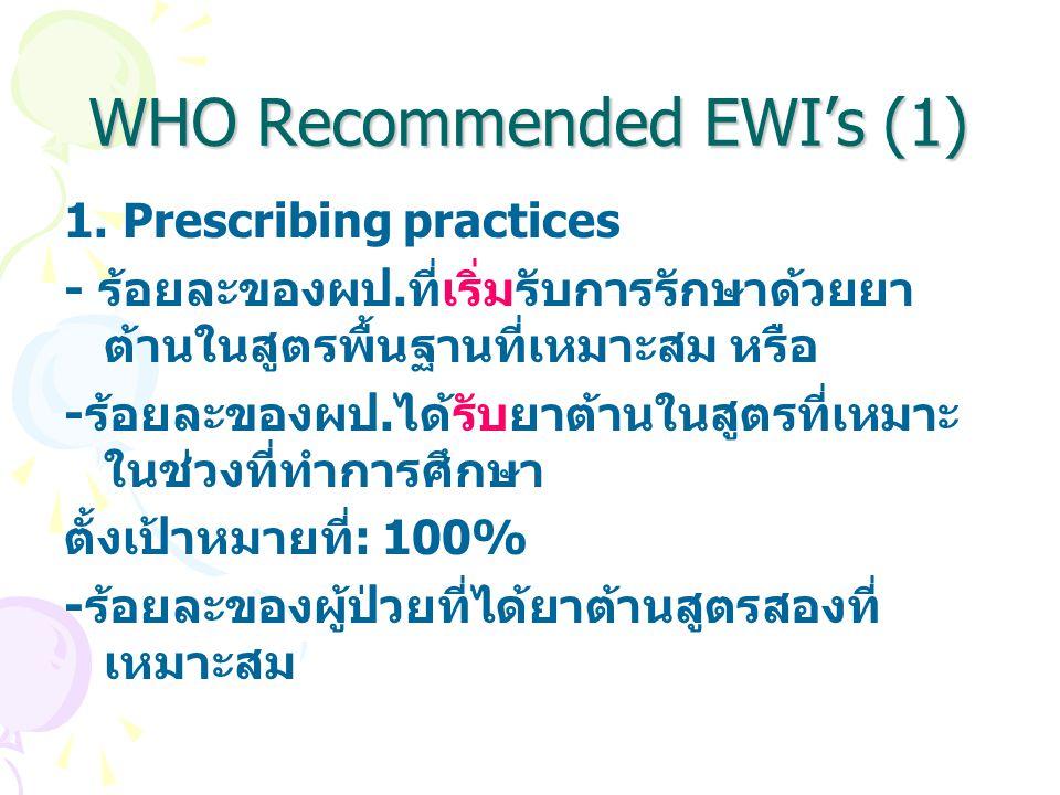 WHO Recommended EWI's (1) 1. Prescribing practices - ร้อยละของผป.ที่เริ่มรับการรักษาด้วยยา ต้านในสูตรพื้นฐานที่เหมาะสม หรือ -ร้อยละของผป.ได้รับยาต้านใ