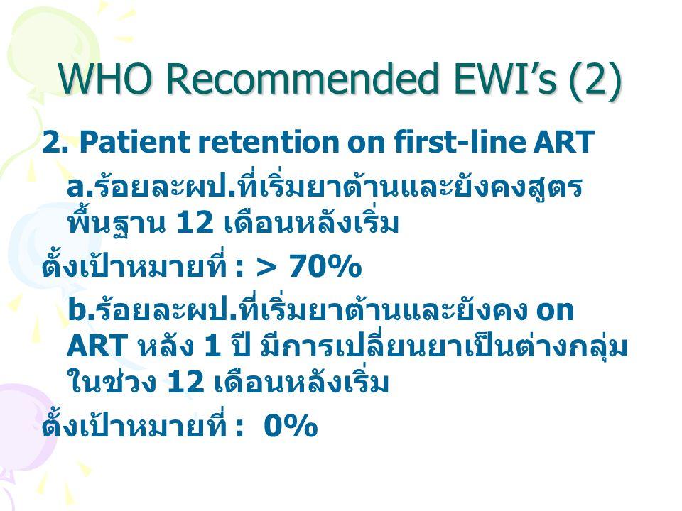WHO Recommended EWI's (2) 2. Patient retention on first-line ART a.ร้อยละผป.ที่เริ่มยาต้านและยังคงสูตร พื้นฐาน 12 เดือนหลังเริ่ม ตั้งเป้าหมายที่ : > 7