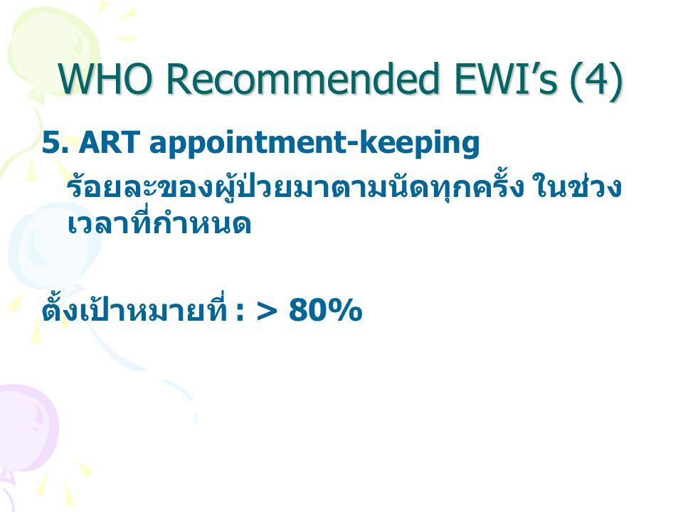 WHO Recommended EWI's (4) 5. ART appointment-keeping ร้อยละของผู้ป่วยมาตามนัดทุกครั้ง ในช่วง เวลาที่กำหนด ตั้งเป้าหมายที่ : > 80%