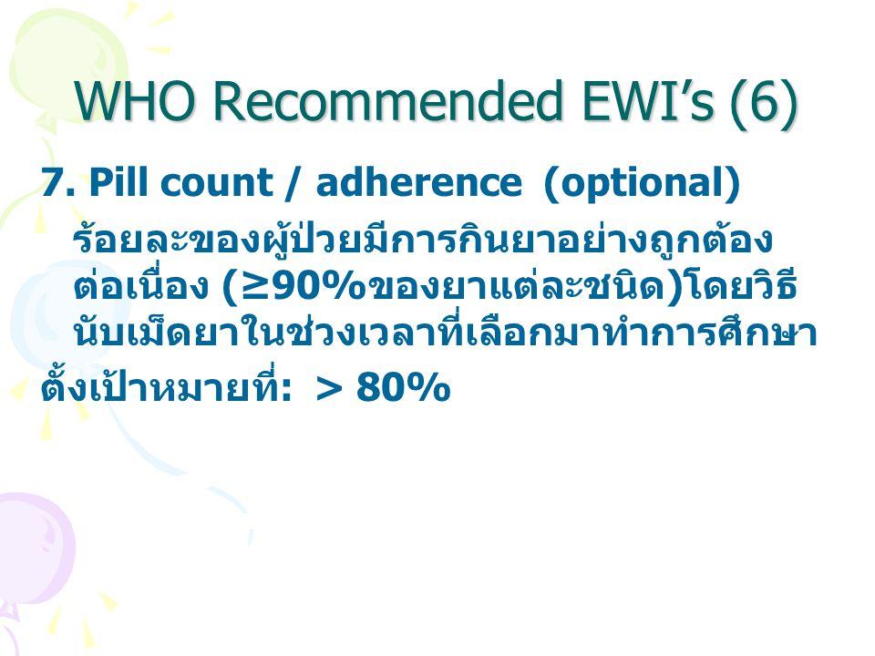 WHO Recommended EWI's (6) 7. Pill count / adherence (optional) ร้อยละของผู้ป่วยมีการกินยาอย่างถูกต้อง ต่อเนื่อง (≥90%ของยาแต่ละชนิด)โดยวิธี นับเม็ดยาใ