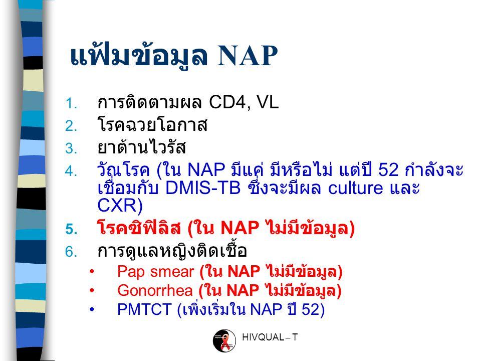 HIVQUAL – T การนำเข้าข้อมูล NAP