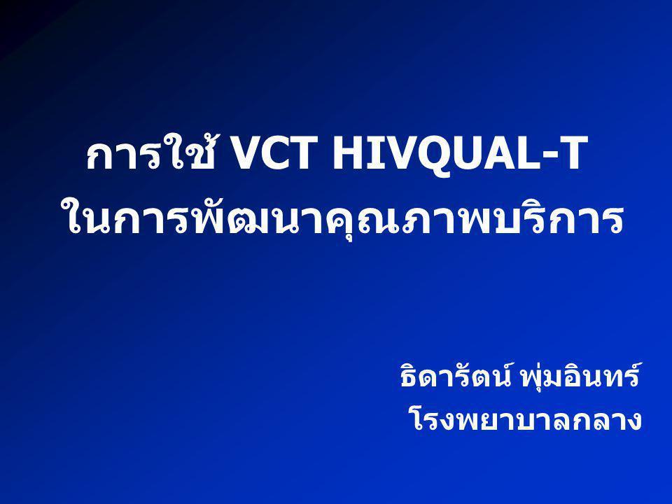 การใช้ VCT HIVQUAL-T ในการพัฒนาคุณภาพบริการ ธิดารัตน์ พุ่มอินทร์ โรงพยาบาลกลาง