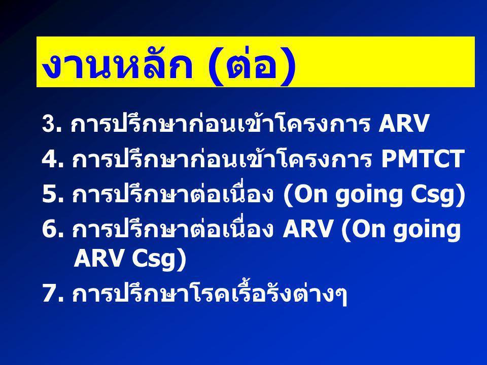 งานหลัก (ต่อ) 3. การปรึกษาก่อนเข้าโครงการ ARV 4. การปรึกษาก่อนเข้าโครงการ PMTCT 5. การปรึกษาต่อเนื่อง (On going Csg) 6. การปรึกษาต่อเนื่อง ARV (On goi