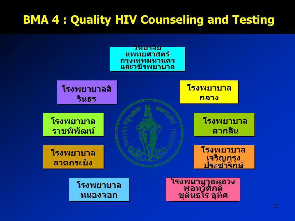 2 BMA 4 : Quality HIV Counseling and Testing วิทยาลัย แพทยศาสตร์ กรุงเทพมหานคร และวชิรพยาบาล โรงพยาบาล กลาง โรงพยาบาล ตากสิน โรงพยาบาล เจริญกรุง ประชา