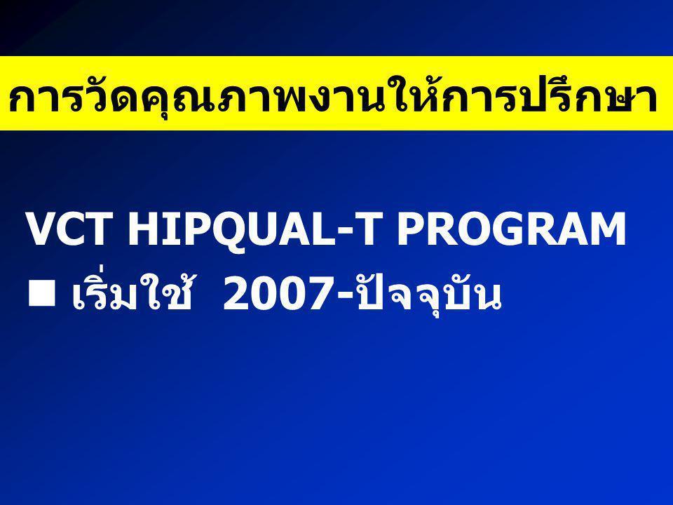 การวัดคุณภาพงานให้การปรึกษา VCT HIPQUAL-T PROGRAM เริ่มใช้ 2007-ปัจจุบัน