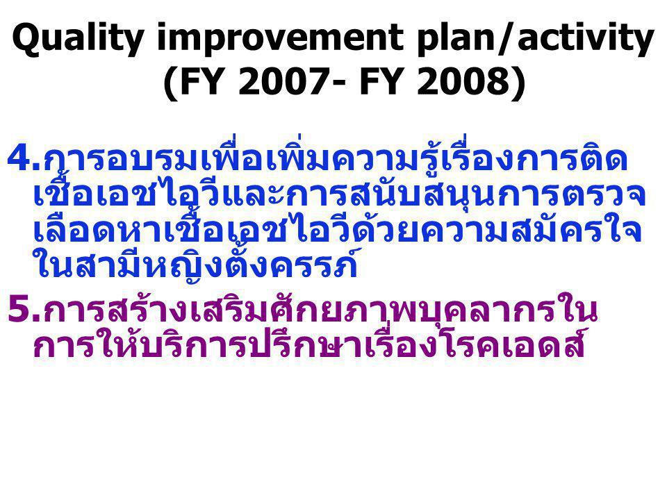 Quality improvement plan/activity (FY 2007- FY 2008) 4.การอบรมเพื่อเพิ่มความรู้เรื่องการติด เชื้อเอชไอวีและการสนับสนุนการตรวจ เลือดหาเชื้อเอชไอวีด้วยค