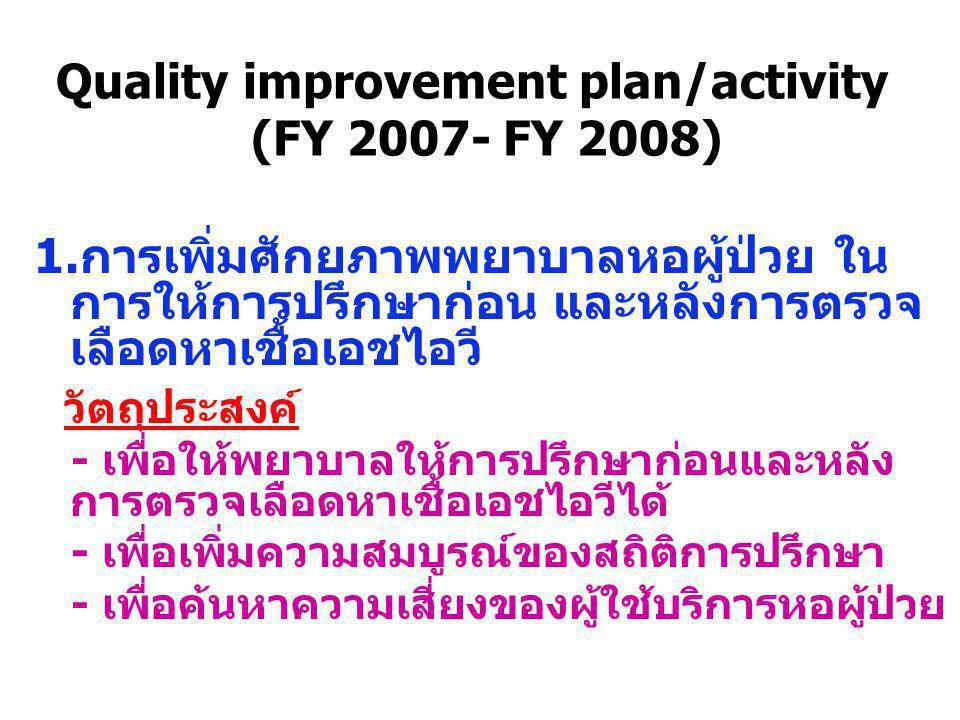 Quality improvement plan/activity (FY 2007- FY 2008) 1.การเพิ่มศักยภาพพยาบาลหอผู้ป่วย ใน การให้การปรึกษาก่อน และหลังการตรวจ เลือดหาเชื้อเอชไอวี วัตถุป