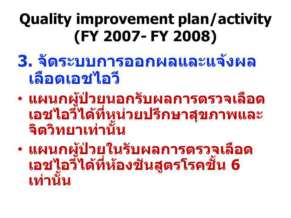 Quality improvement plan/activity (FY 2007- FY 2008) 3.
