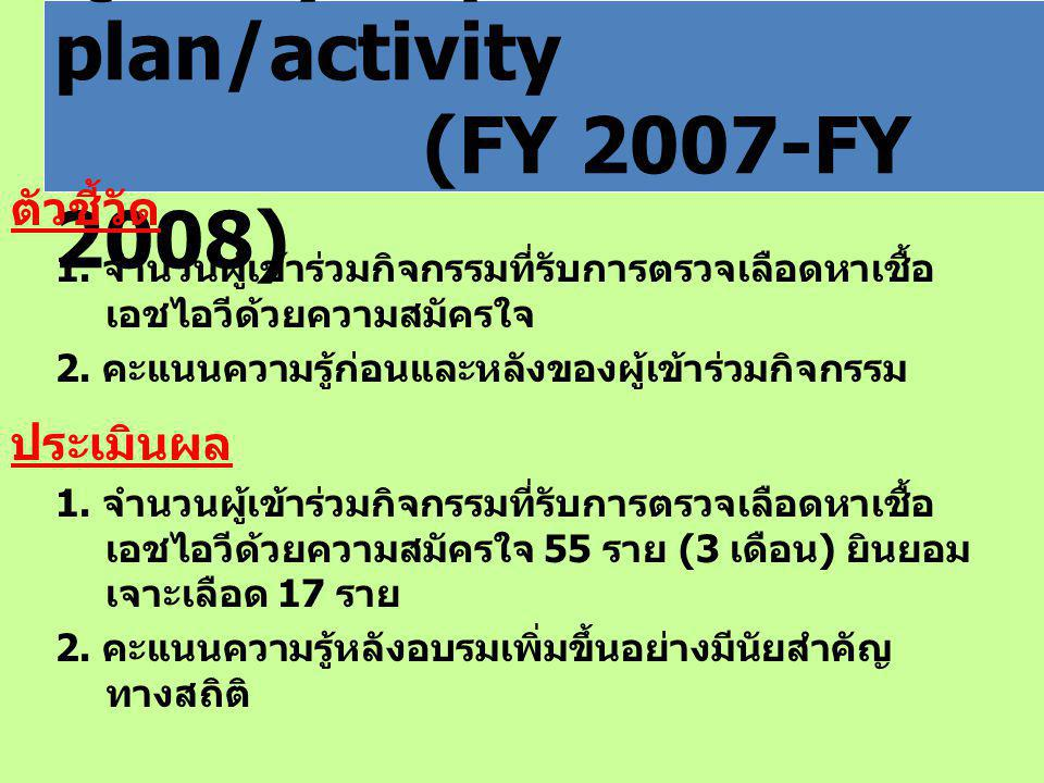 Quality improvement plan/activity (FY 2007-FY 2008) ตัวชี้วัด 1.