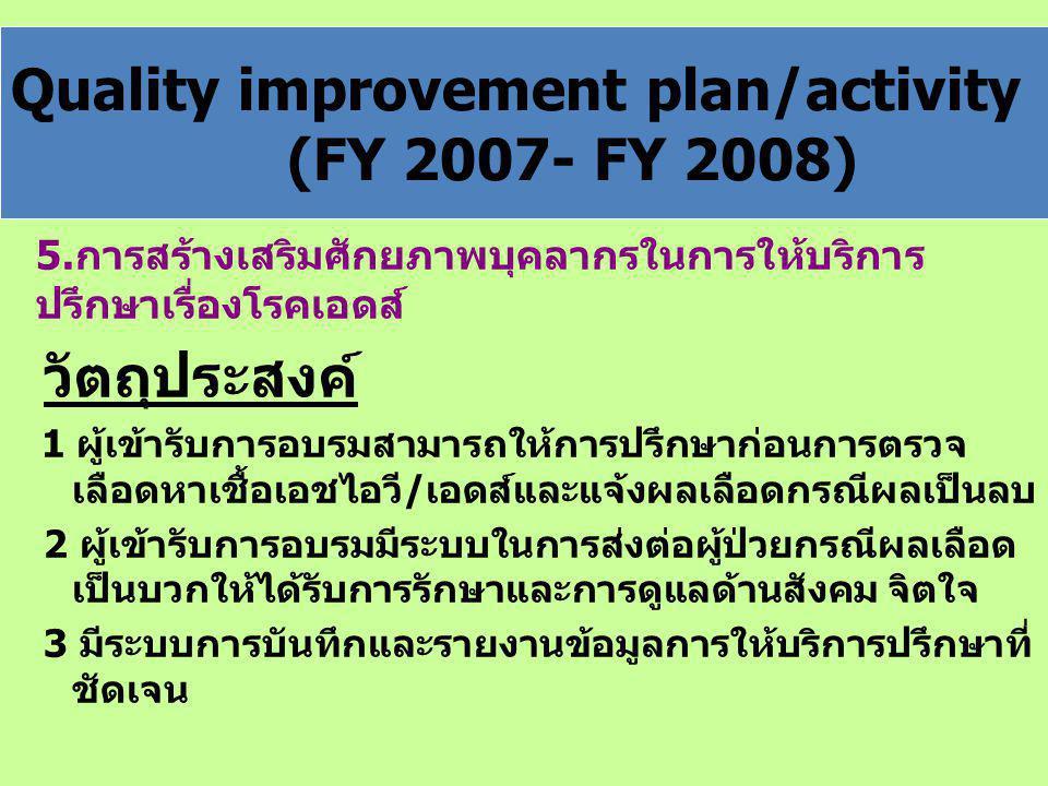 Quality improvement plan/activity (FY 2007- FY 2008) 5.การสร้างเสริมศักยภาพบุคลากรในการให้บริการ ปรึกษาเรื่องโรคเอดส์ วัตถุประสงค์ 1 ผู้เข้ารับการอบรม