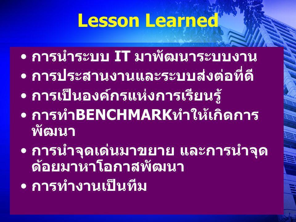 Lesson Learned การนำระบบ IT มาพัฒนาระบบงาน การประสานงานและระบบส่งต่อที่ดี การเป็นองค์กรแห่งการเรียนรู้ การทำBENCHMARKทำให้เกิดการ พัฒนา การนำจุดเด่นมา