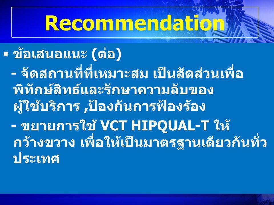 Recommendation ข้อเสนอแนะ (ต่อ) - จัดสถานที่ที่เหมาะสม เป็นสัดส่วนเพื่อ พิทักษ์สิทธ์และรักษาความลับของ ผู้ใช้บริการ,ป้องกันการฟ้องร้อง - ขยายการใช้ VC