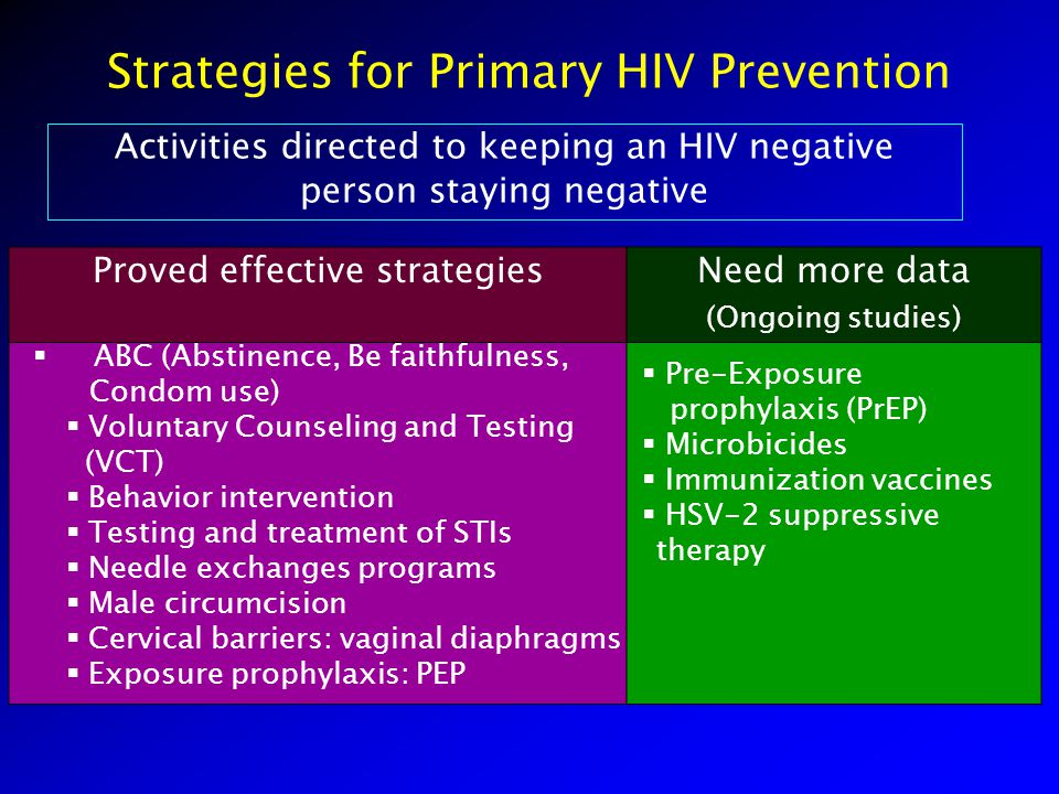 Strategies for Primary HIV Prevention Activities directed to keeping an HIV negative person staying negative Proved effective strategiesNeed more data (Ongoing studies)  ABC (Abstinence, Be faithfulness, Condom use)  Voluntary Counseling and Testing (VCT)  Behavior intervention  Testing and treatment of STIs  Needle exchanges programs  Male circumcision  Cervical barriers: vaginal diaphragms  Exposure prophylaxis: PEP  Pre-Exposure prophylaxis (PrEP)  Microbicides  Immunization vaccines  HSV-2 suppressive therapy