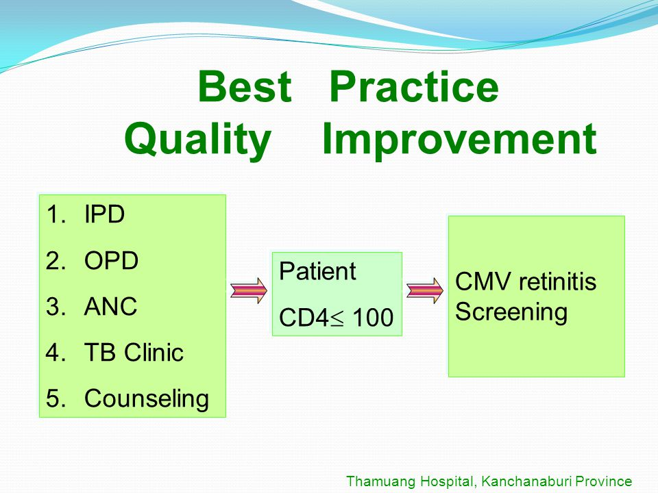 Thamuang Hospital, Kanchanaburi Province Best Practice Quality Improvement 1.IPD 2.OPD 3.ANC 4.TB Clinic 5.Counseling Patient CD4  100 CMV retinitis Screening