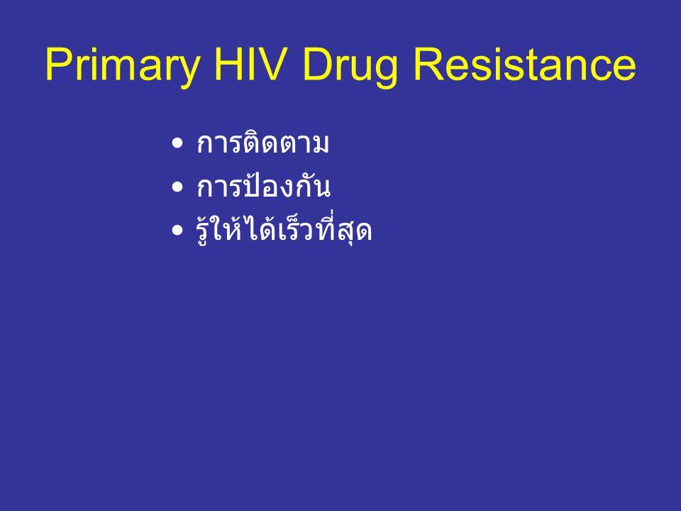 Primary HIV Drug Resistance การติดตาม การป้องกัน รู้ให้ได้เร็วที่สุด