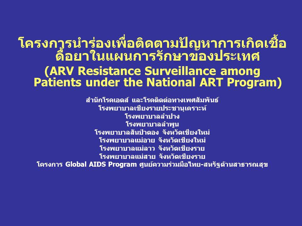 โครงการนำร่องเพื่อติดตามปัญหาการเกิดเชื้อ ดื้อยาในแผนการรักษาของประเทศ (ARV Resistance Surveillance among Patients under the National ART Program) สำน