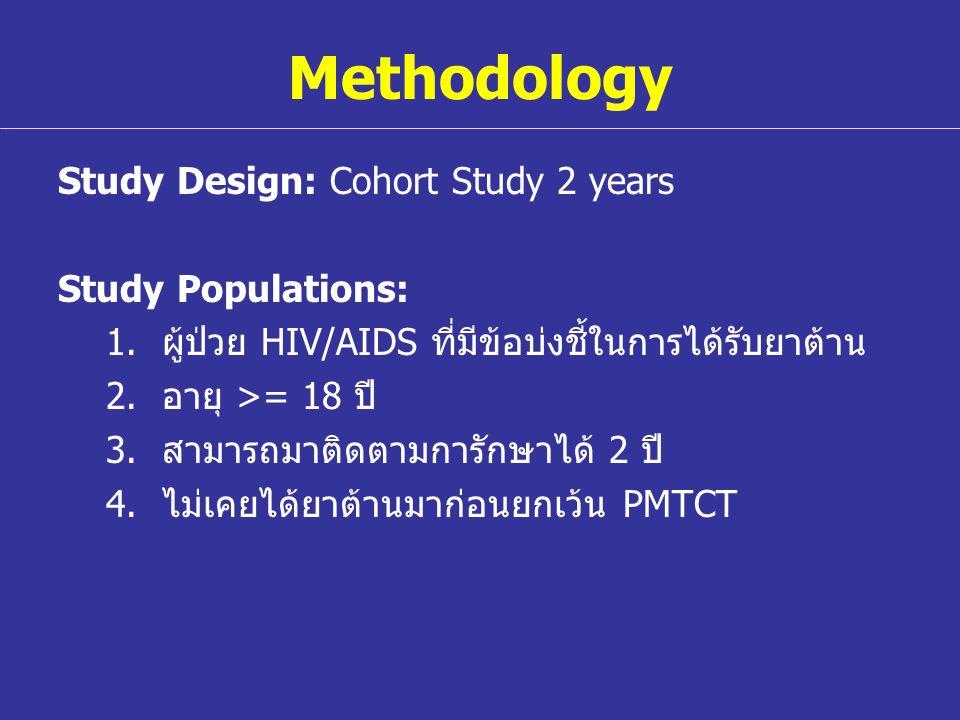 Methodology Study Design: Cohort Study 2 years Study Populations: 1.ผู้ป่วย HIV/AIDS ที่มีข้อบ่งชี้ในการได้รับยาต้าน 2.อายุ >= 18 ปี 3.สามารถมาติดตามก